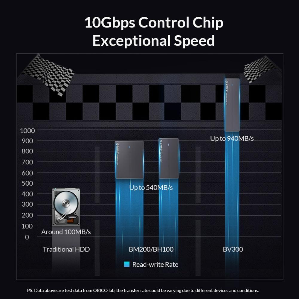 ORICO External SSD hard drive 1TB SSD 128GB 256GB 512GB SATA SSD mSATA SSD NVME Portable Solid State Drive with Type C USB 3.1 4