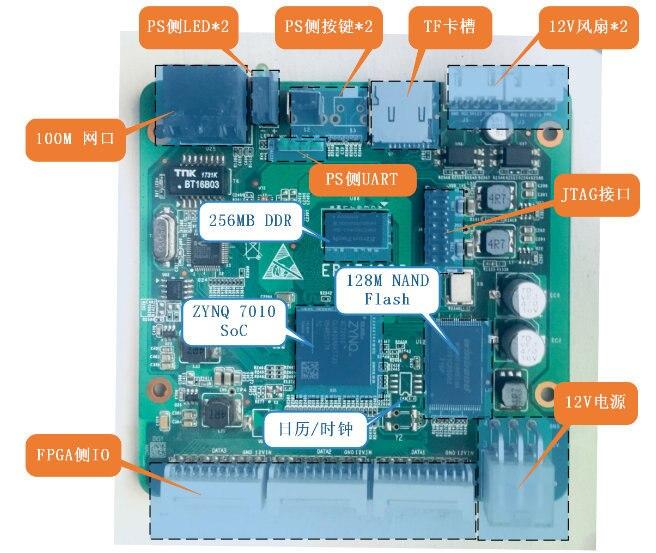 Xilinx-ZYNQ-XC7Z7010-FPGA-Learning-EBAZ4