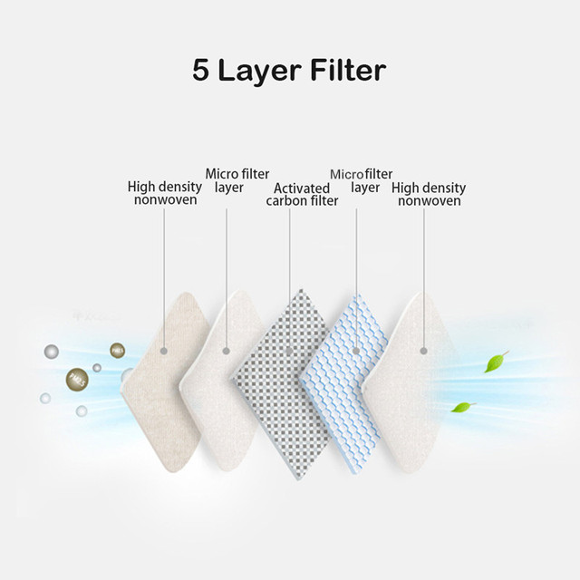 PM2.5 Cotton Black Mask mouth face Mask Anti dust Mouth Mask with 2pcs Activated Carbon Filter korean Mask Fabric Face Mask 4