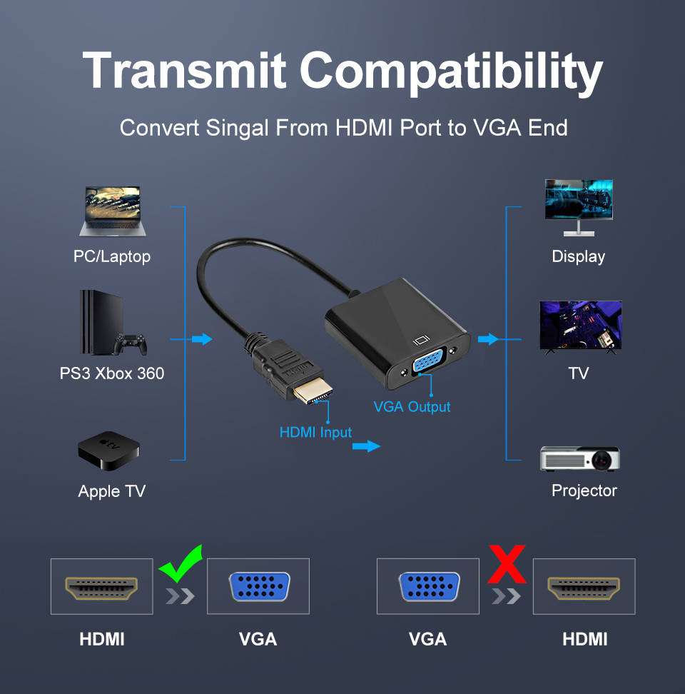 Image 2 - High Quality HDMI to VGA Adapter Male To Famale Converter Adapter 1080P Digital to Analog Video Audio For PC Laptop Tablet-in HDMI Cables from Consumer Electronics