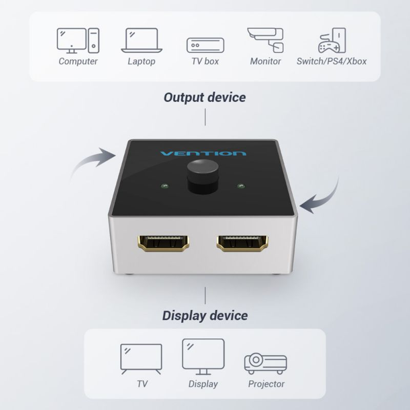 HDMI 2.0 4K Splitter Bi-Direction 2 X 1/1 X 2 Switcher HDMI Switch Converter For For Apple TV/ Monitor/ Projector