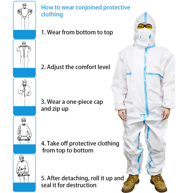 Reusable Protective Clothing ppe safety suit dust Invasion Plastic Insulat Protection Non-Woven Workshop Isolation Coverall Set 4