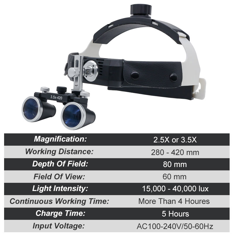 Cosmetic Lens Surgery Dental Loupes Headlight High Headband Binocular Glass Surgical Medical Resolution Magnifier LED Optical