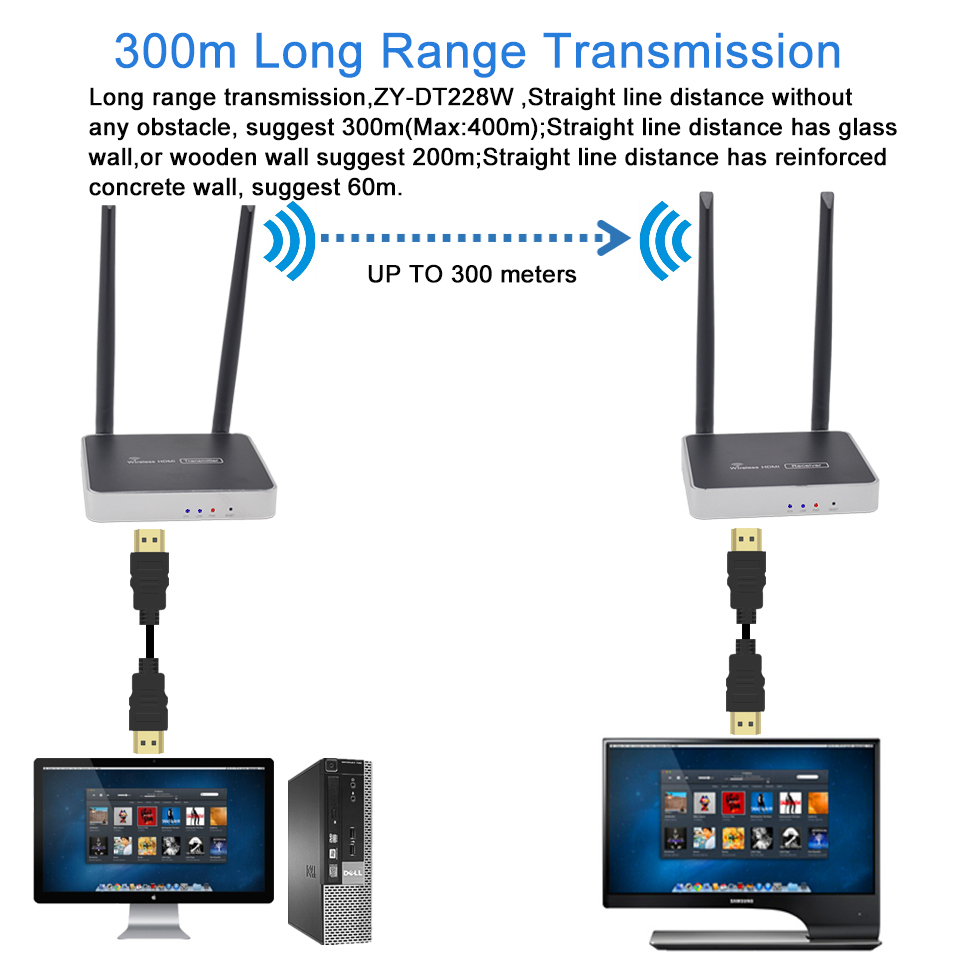 5GHz HDMI Wireless Transmitter Dual WIFI Antenna Wireless HDMI Transmission Extender 300m HD Wireless HDMI Video Sender Receiver-in HDMI Cables from Consumer Electronics    3