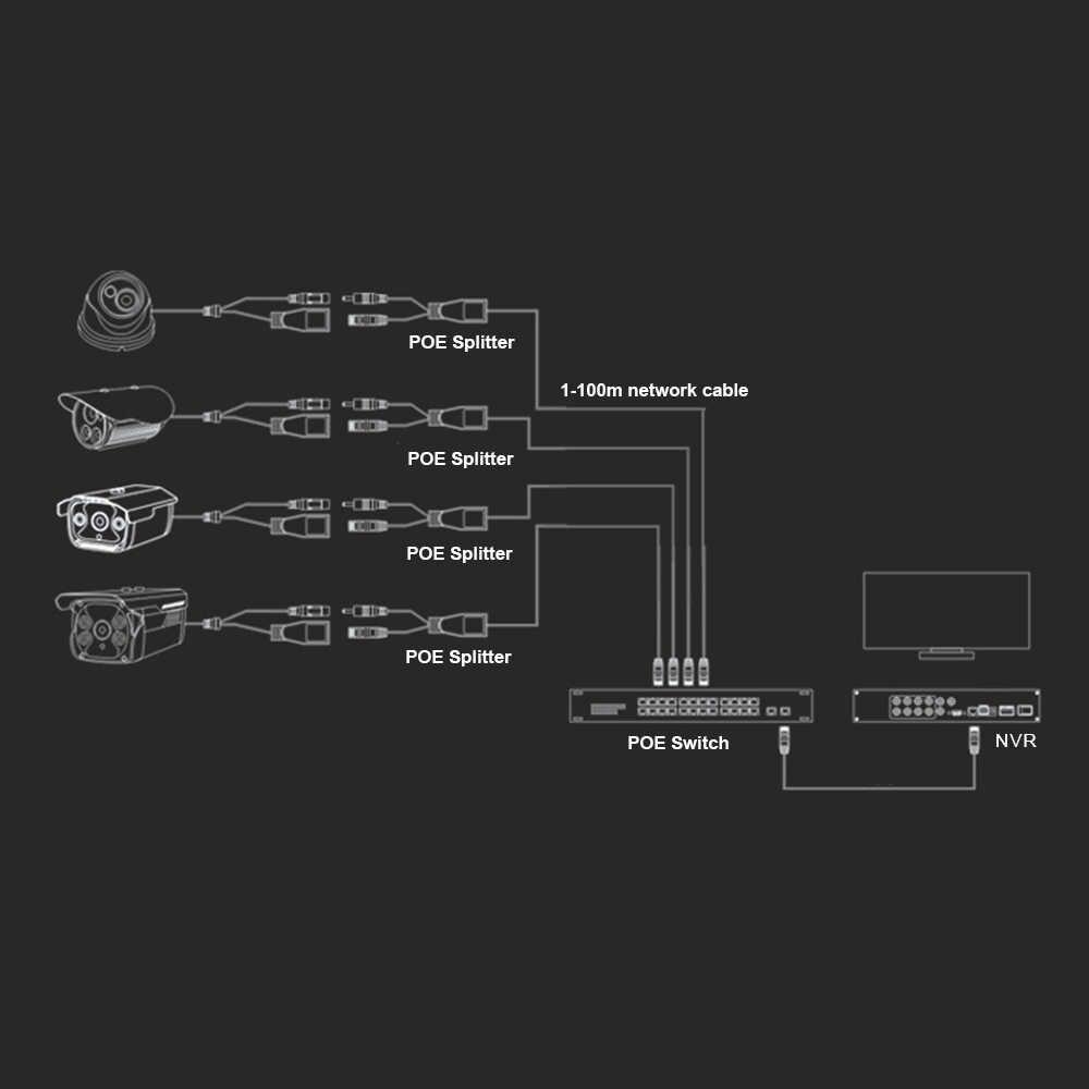 Séparateur de PoE IMPORX entrée 48V et sortie 12V 10/100M IEEE802.3at/af adaptateur de répartiteur de PoE Ethernet pour caméra IP