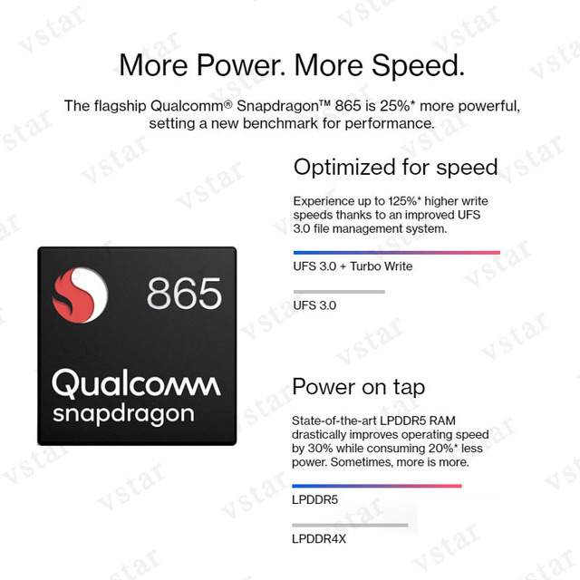 Global Firmware Oneplus 8 Pro 5G SmartPhone 6.78 inch Snapdragon 865 Octa Core Android 10 30W Charger 2K 120Hz NFC 3