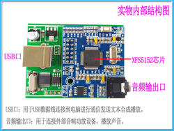 Voice synthesis module text-to-speech broadcasting bank hospital canteen queue call voice broadcasting V2T