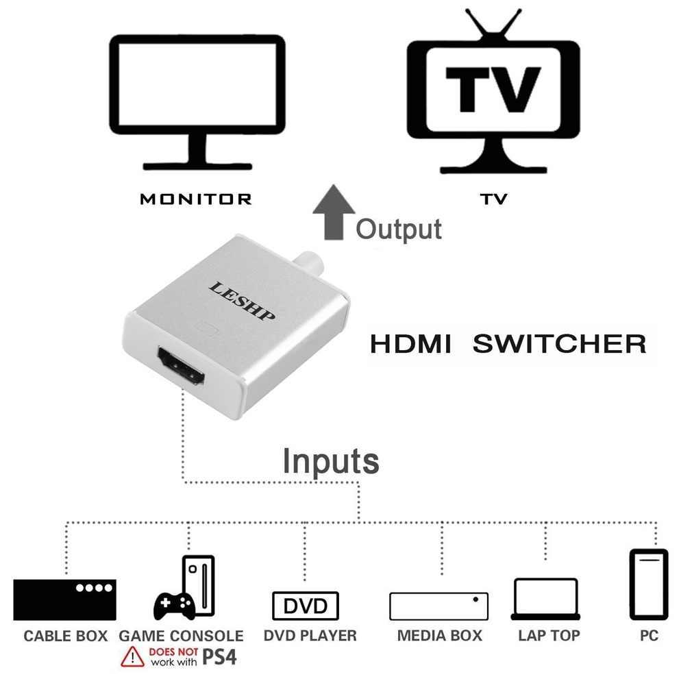 3 Trong 1 Thunderbolt Cổng Hiển Thị Mini Mini DP Male To HDMI VGA Adapter Cáp Chuyển Đổi Cho Apple macBook Air Pro MDP