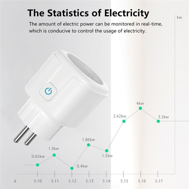 16A Tuya Wifi Smart Plug Draadloze Power Adapter Remote Voice Control Timer Power Energy Monitor Socket Voor Alexa Google Thuis 3