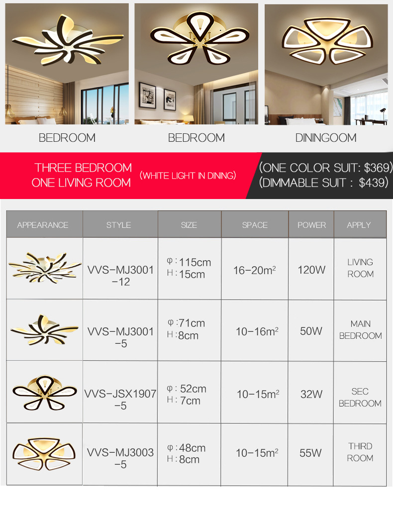 H0dad36a2d3f54e38aa1906a25ab4d3def LED Ceiling Lights Dandelion Indoor Ceiling Lamp Modern Simple Post-Modern Living Room Bedroom Dining Room Study Room
