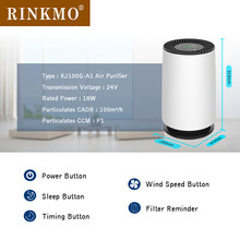 RINKMO Air Purifier A12 Automatic Mode 100m³/h CADR Air Purifiers For Home Intelligent HEPA Filters Air Cleaners With Reminders
