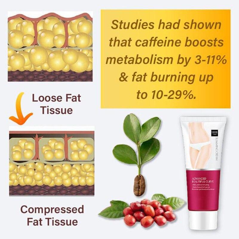 Heat Sweat Enhancer Curvy Cream