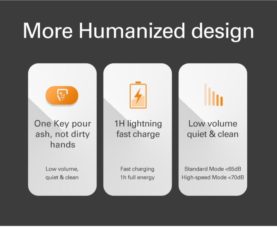 WORX Vacuum Cleaner Humanized Designed