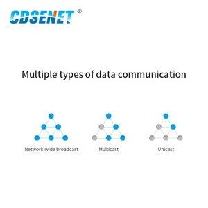 Image 5 - وحدة إرسال واستقبال البيانات اللاسلكية ، CC2530 ZigBee Ethernet ، 27dBm TCP UDP ، بعيد المدى ، شبكة مخصصة 500mW ، جهاز إرسال واستقبال