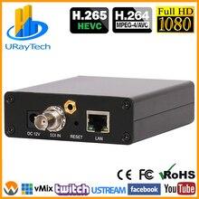 H.265 IP en HD