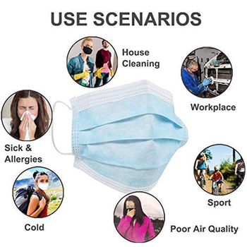 100pcs/Disposable Dustproof Surgical Face Mouth Masks Face Mask DHL Shipping or Aliexpress standard shipping 1