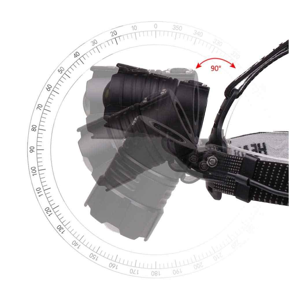 7000 lumen XHP-70,2 led Scheinwerfer Fischerei scheinwerfer High Power laterne Kopf Lampe Zoomable USB Fackeln Taschenlampe 18650 Camping