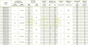 Image 5 - 10 PCS 100 PCS B1212S 2W DIP 4 modulo autentico B1212S B1212S 2 DIP B1212
