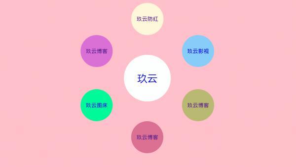 七彩导航引导页HTML  第1张