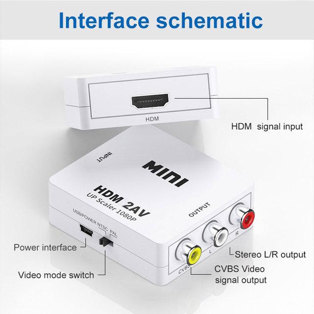 HDMI-compatible TO AV Scaler Adapter HD Video Composite Converter Box HD to RCA AV/CVSB L/R Video 1080P Support NTSC PAL 4