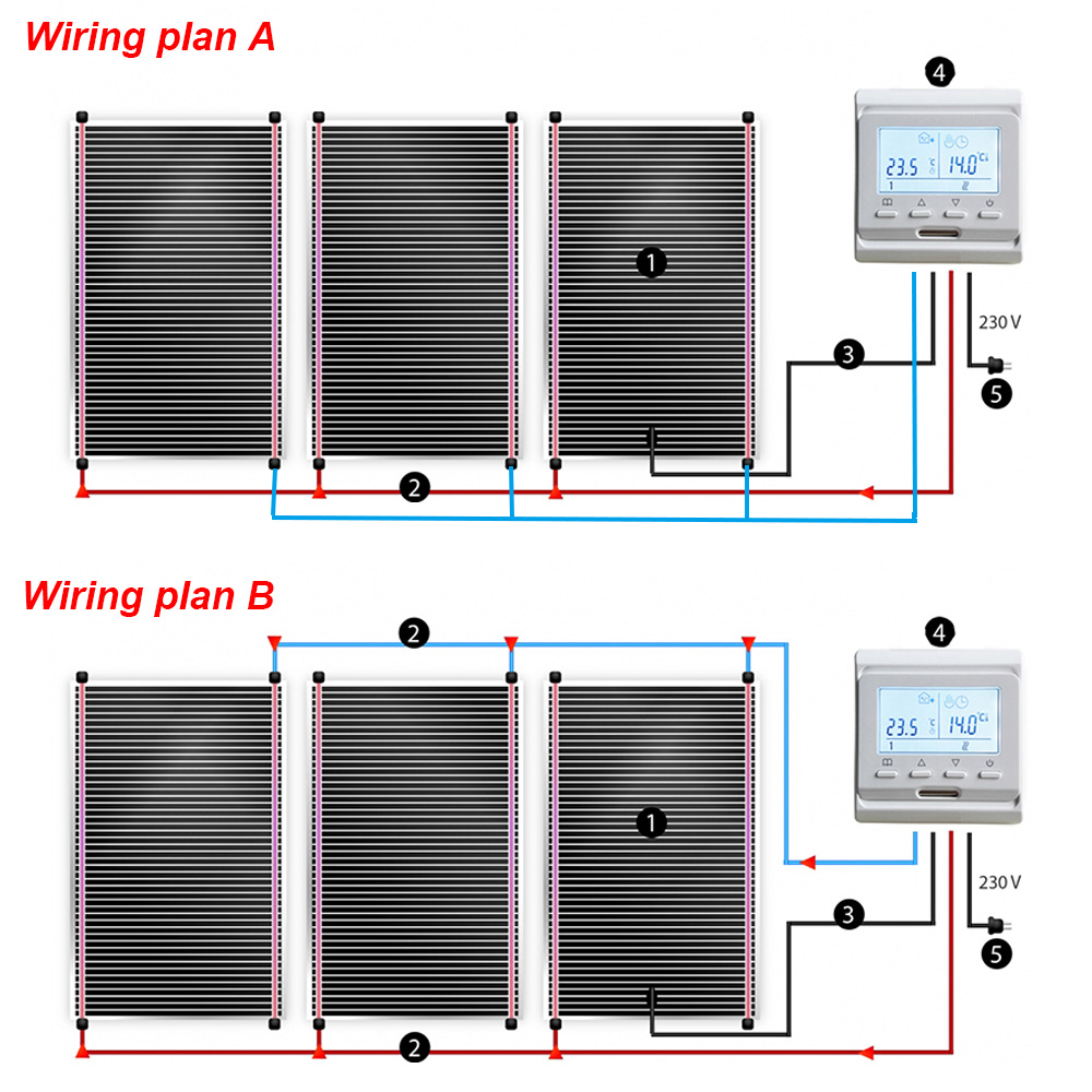 10 Square Meters 220W/sqm Carbon PET Film Infared Carbon Warm Floor Linoleum Heating Film With Thermostats, Clamps, Duct tape