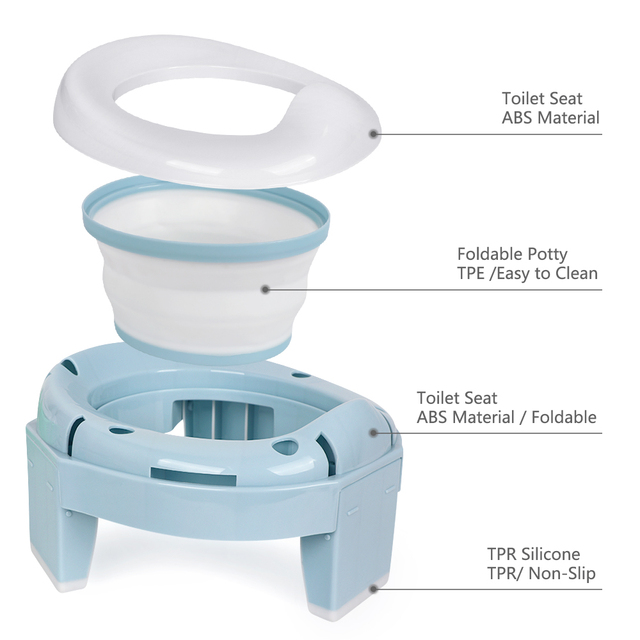 TYRY.HU Baby Pot Portable Silicone Baby Potty  Training Seat 3 in 1 Travel Toilet Seat Foldable Blue Pink Children Potty   Happy Baby Mama