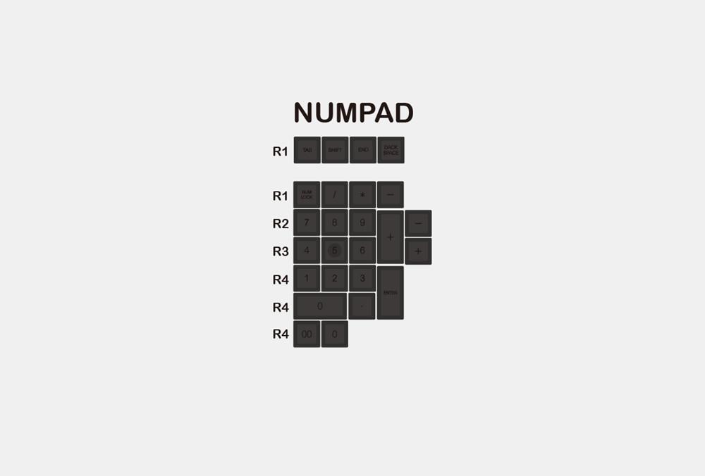10-BOB-Numpad