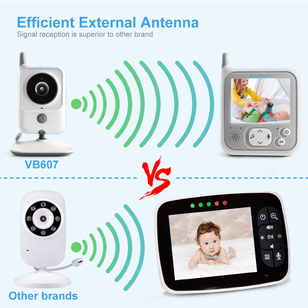 Wireless Baby Monitor With Two Way Audio Night light Temperature Pet Baby Camera 2