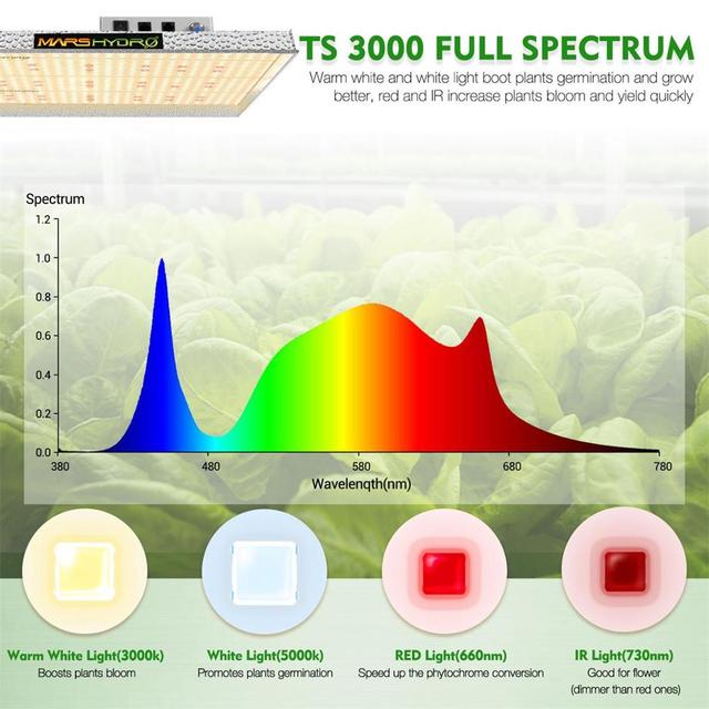 Mars Hydro TS 3000W LED Grow Light And 120x120cm Grow Tent Indoor Plants Veg Flower Replace HPS/HID  3