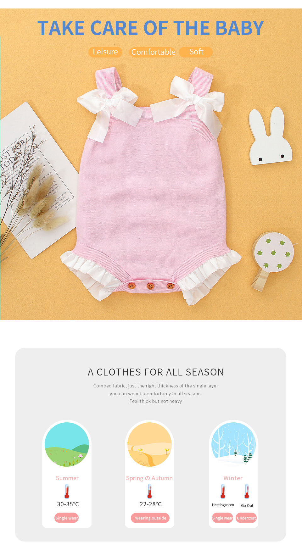 Baby Girls Sleeveless Bodysuits 2