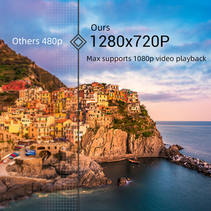 Image 2 - BYINTEK K9 Mini 1280x720P Portable Video Beamer LED Projector Proyector for 1080P 3D 4K Cinema(Option Multi Screen For Iphone