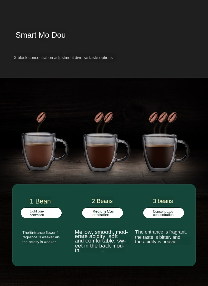 Moinho de café integrative máquina moinho de