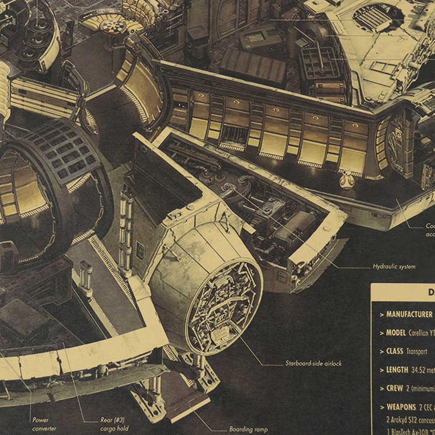 Star Wars Serie di Carta Kraft Poster di Alta Qualità di Stampa Pittura Poster Complementi Arredo Casa Decorazione Della Parete Della Pittura 50.5X35cm