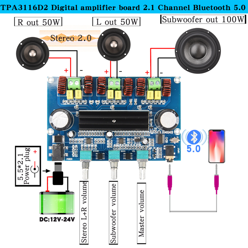 TPA3116D2 digital amplifier board Bluetooth 5 0 volume tones 2 1 Channel Stereo Class D 50W 2 100W speaker Audio for AUX XH-A305