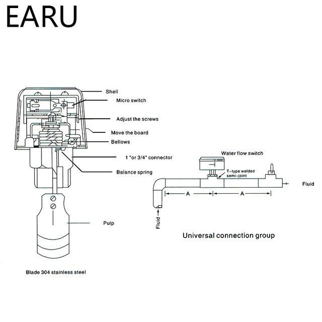 "Paleta de flujo de la bomba de agua interruptor Sensor de interruptor de flujo de agua HFS-25 HFS-20 HFS-15 NPT 1 ""1/2"" 1/4 ""Controlador de nivel de líquido interruptor"