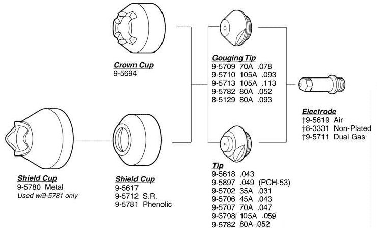Thermal Dynamics/Â Model 9-5781 Shield Cup for PCH