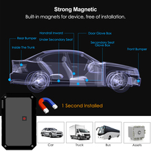 Light-Sensor Gps-Tracker Tracking-Device Geo-Fence Realtime Magnetic 3G GPT19-H 3-Years