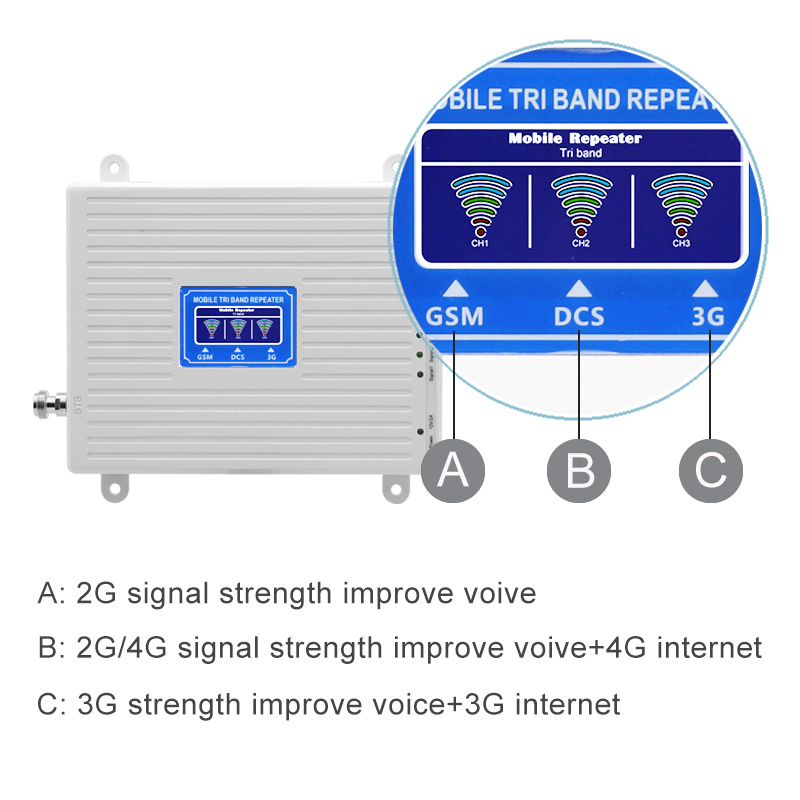 Image 3 - 2G 3G 4G Tri Band Signal Repeater Cellular Signal Booster GSM 3G 4G 900 1800 2100 Mobile Phone Signal Amplifier 4G Antenna Kit  -in Signal Boosters from Cellphones & Telecommunications