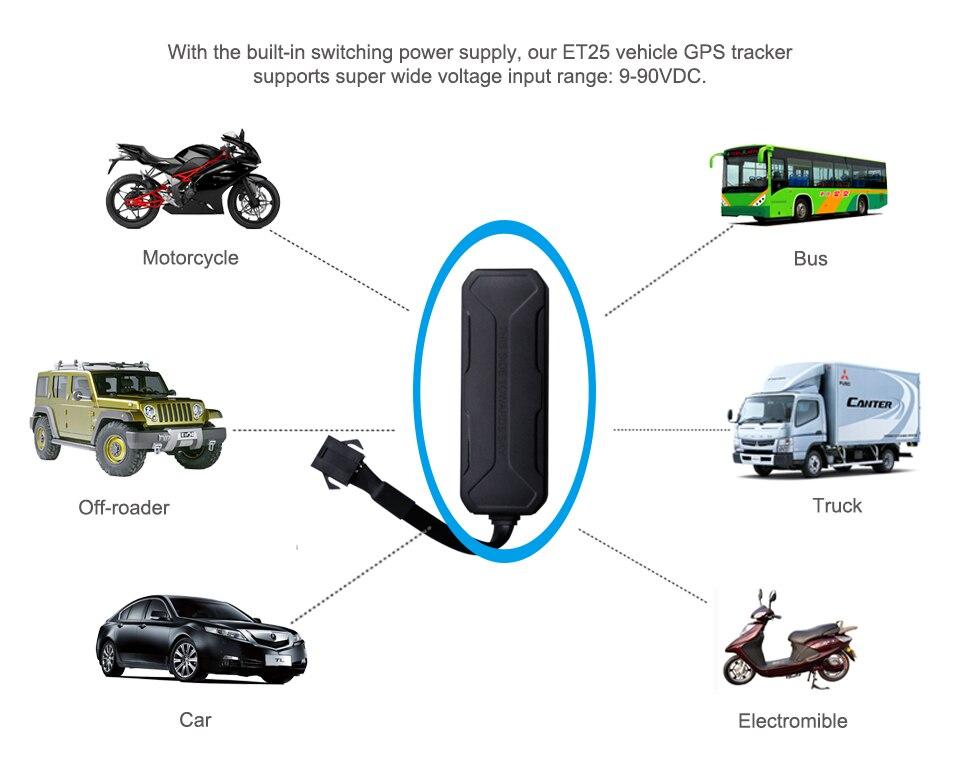 Mini voiture GPS Tracker Concox ET25 moto GPS localisateur coupé huile 9-90VDC Geofence mouvement alerte en temps réel suivi Google carte