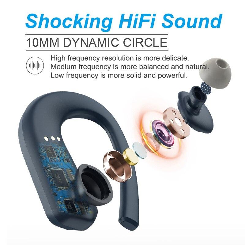 lowest price GGMM T1 TWS Bluetooth Headphones Sport 9D Stereo HiFi BT V5 0 Wireless Earphones IPX7 Waterproof 36Hrs Play-time Touch Control