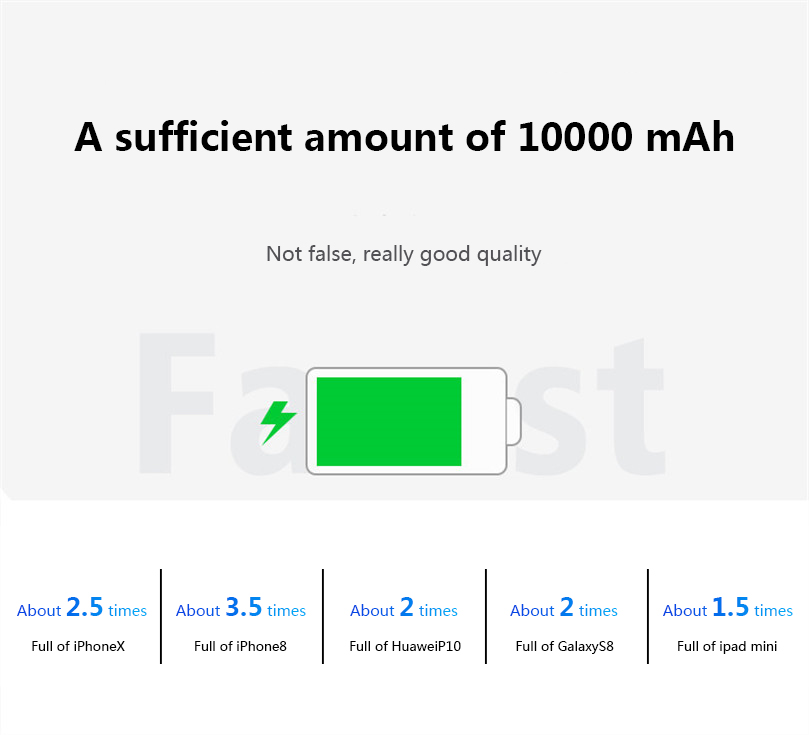 ROCK Min 10000mAh Power Bank For xiaomi iPhone LCD Display Portable Charger Powerbank External Battery Powerbank Fast Charging 10