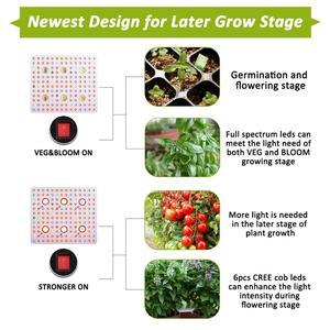 Image 4 - Lámpara de crecimiento Phlizon cob led Luz de crecimiento 3000W espectro completo led kweeklampen Luz de crecimiento para plantas floración dropshipping