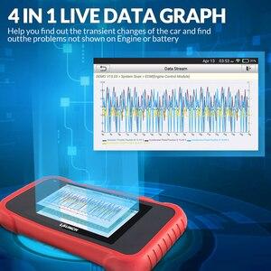 Image 5 - Lancio X431 CRP129E OBD2 strumento di diagnostica per ENG/A/ABS/SRS Multi language aggiornamento gratuito CRP123E CRP123 Creader VIII CRP129X