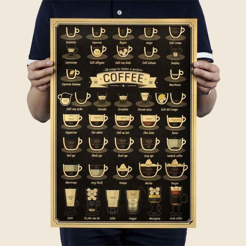 1 Pc Vintage קפה תפריט סימן פח שלט מתכת אמנות פוסטר בר פאב בית קפה בית תפאורה מלאכות נוסטלגי רטרו Creative עמיד למים