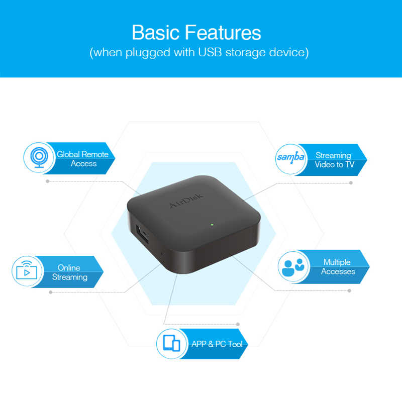 """Airdisk Q2 Mobile hard disk di rete USB2.0 2.5 """"Casa Intelligente di Rete Cloud Storage Multi-persona condivisione Mobile Hard scatola del disco"""