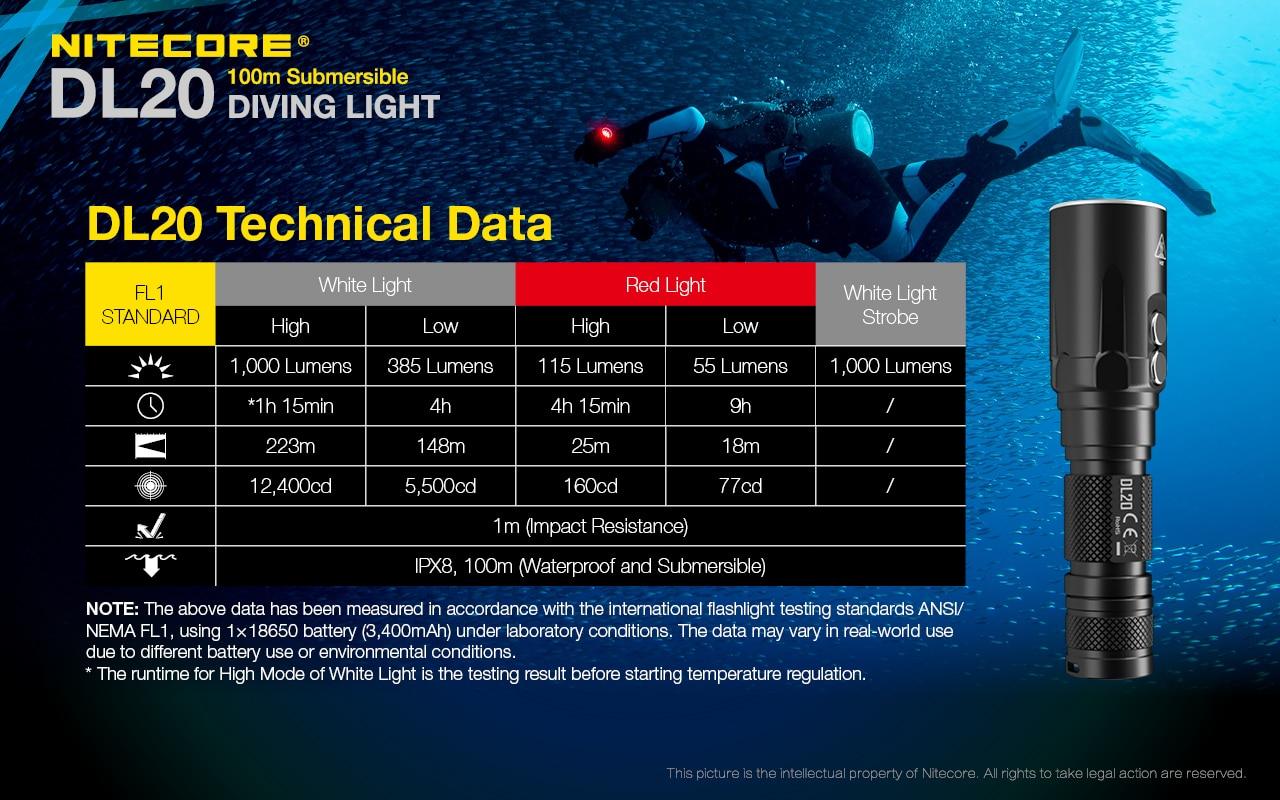 vermelho luz ipx8 classificação à prova dwaterproof