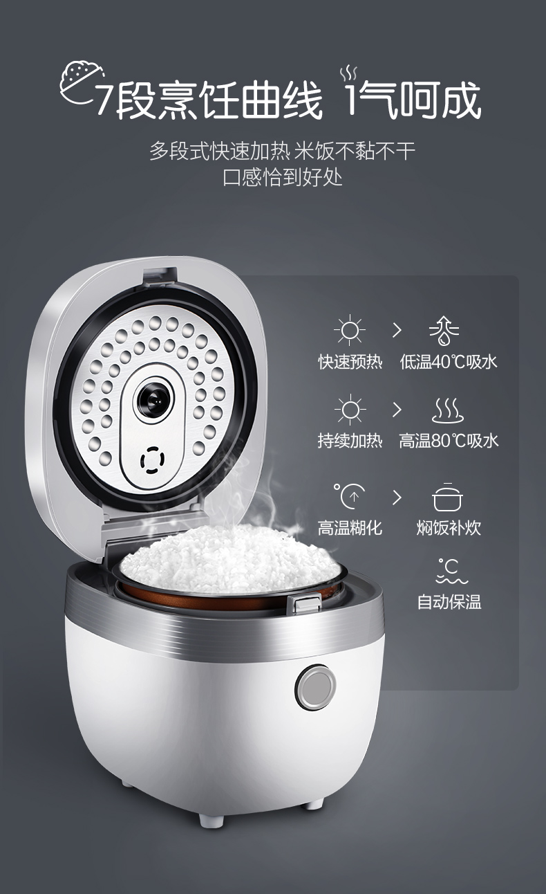 Rice Cooker Home Smart Mini Rice Cooker Single Small Dormitory 1-2 People 12