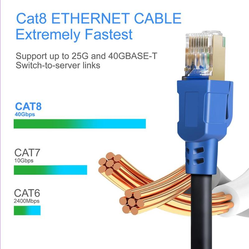 RJ45 Male To 8P8C Male Gold Plated Shielded Cat8 Ethernet Connector Cable 0.5m/1m/2m/3m/4m/5m/6m/8m/10m/15m/20m/25m/30m