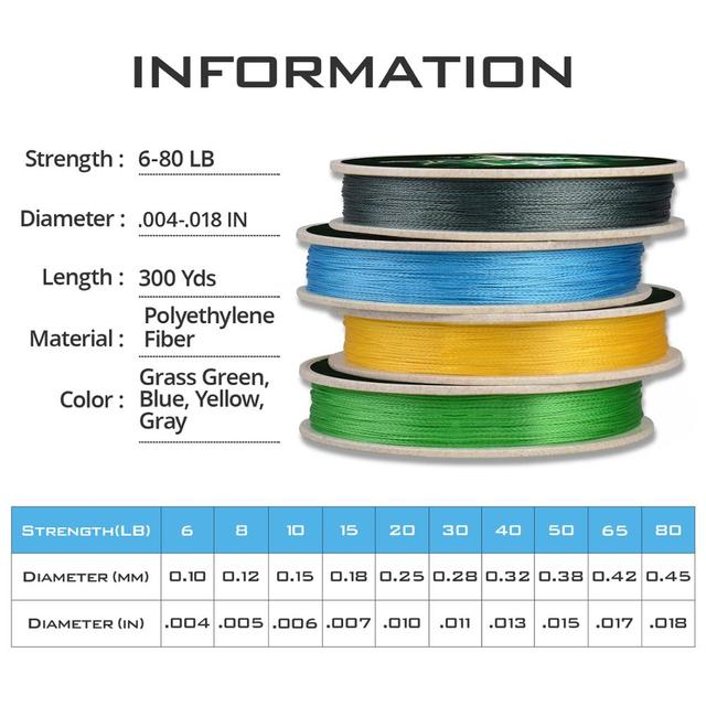 Best No1 Durable PE Braided Fishing Line 4 Strand Fishing Lines cb5feb1b7314637725a2e7: Blue|Grass Green|Grey|Yellow
