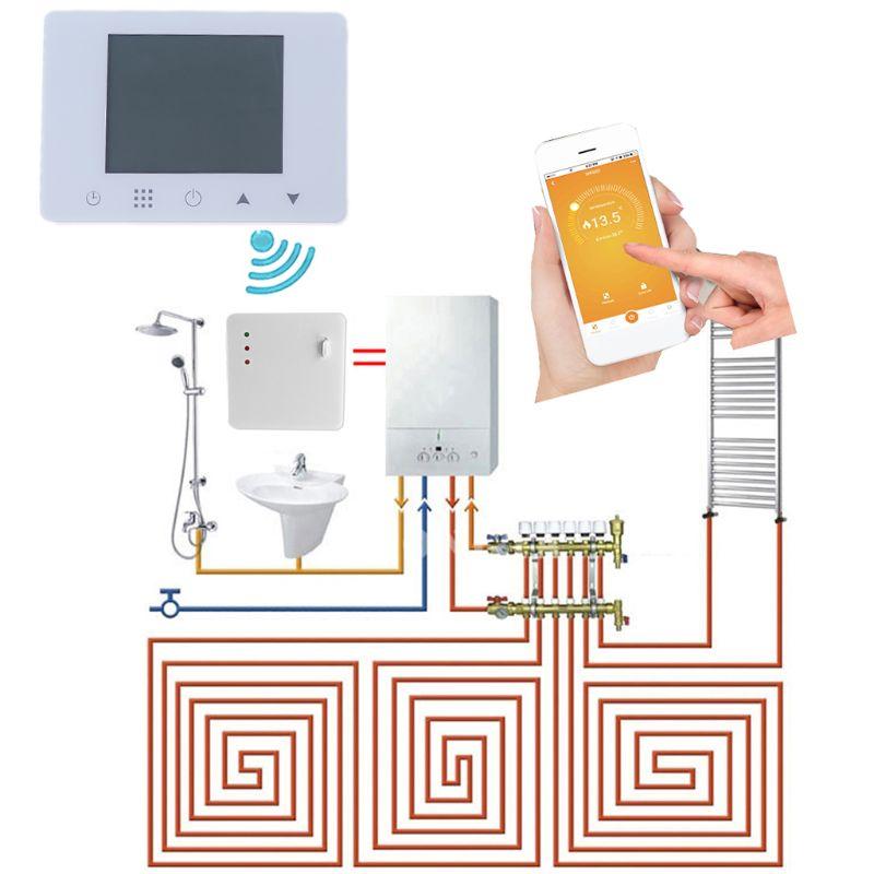 controlador de temperatura para alexa & google casa